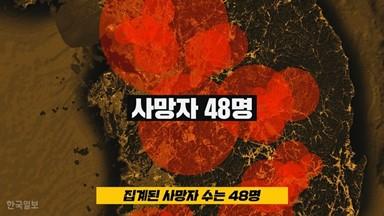 대한민국 폭염 사망자 48명, 그 뒤에 가려진 어두운 진실을 추적하다